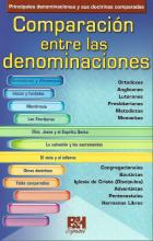 Comparison Of Denominations